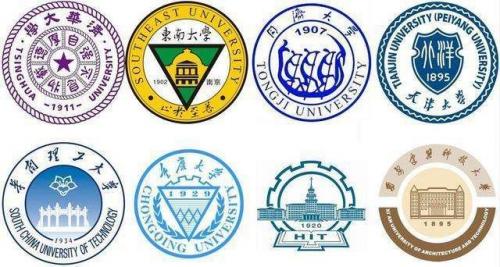 【罗勒网】建筑老八校、建筑新八校、C9联盟、医学十一大金刚、国防七子、四大财经